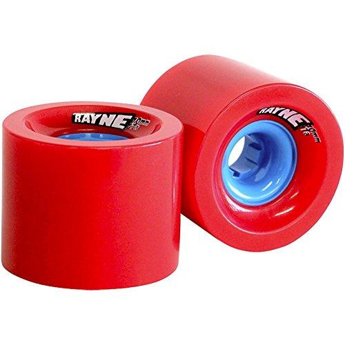 ウィール タイヤ スケボー スケートボード 海外モデル 【送料無料】Rayne Lust Series Skateboard Wheels, Blue Core, 70mm, 77aウィール タイヤ スケボー スケートボード 海外モデル