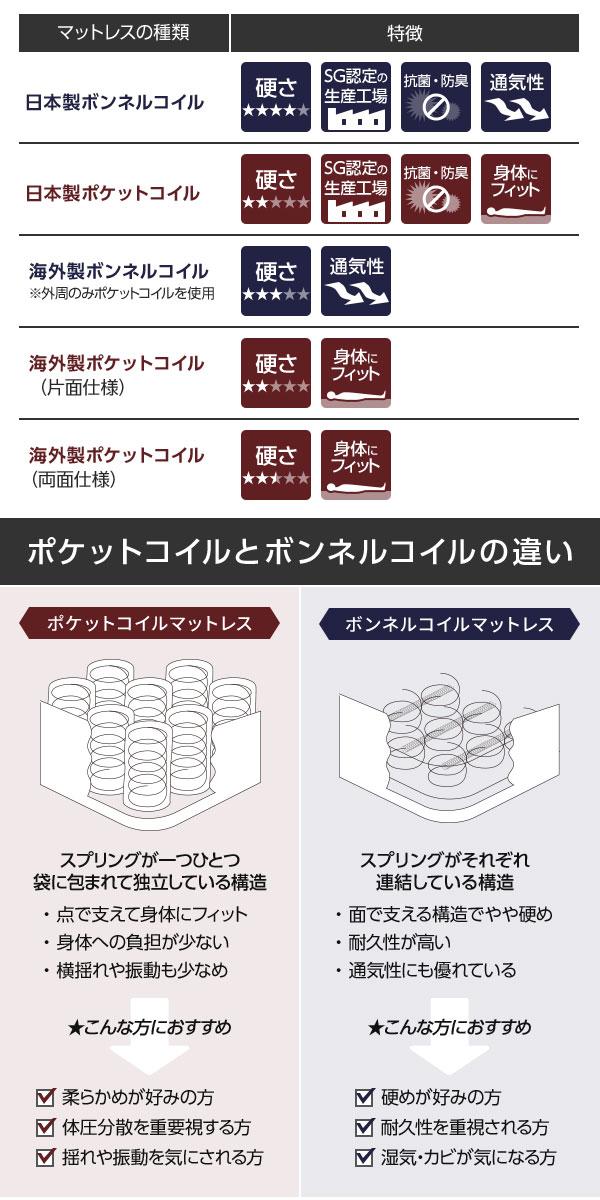 松江 市 会計 年度 任用 職員