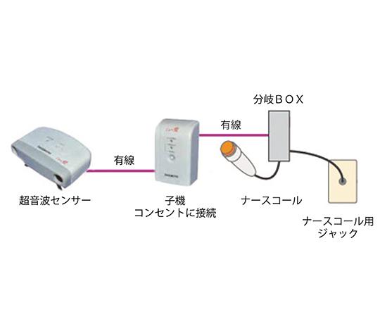 超音波離床センサー (Care愛 有線タイプ) マグネット式 ケアコム4PZ