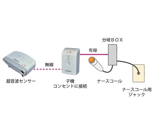 超音波離床センサー (Care愛 無線タイプ) マグネット式 トーコン2P