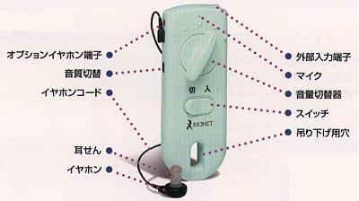 ご購入後も安心 医療機器専門商社 ショップデクリニック にお任せ下さい 送料無料 無料健康 介護補聴器 介護相談サービス対象製品 イヤープラス HG-10 商品 公式 リオン