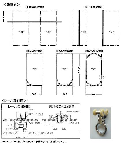 【送料無料】【無料健康相談 対象製品】天井走行レール  O型(手術室用) RO-15