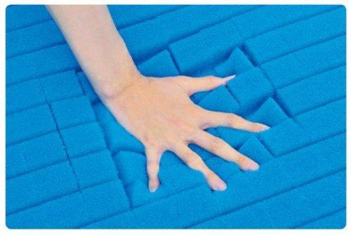 タイカ アルファプラF 撥水・防水カバータイプ 83幅ロングMB-FW3L(体圧分散マットレス 床ずれ防止マットレス)