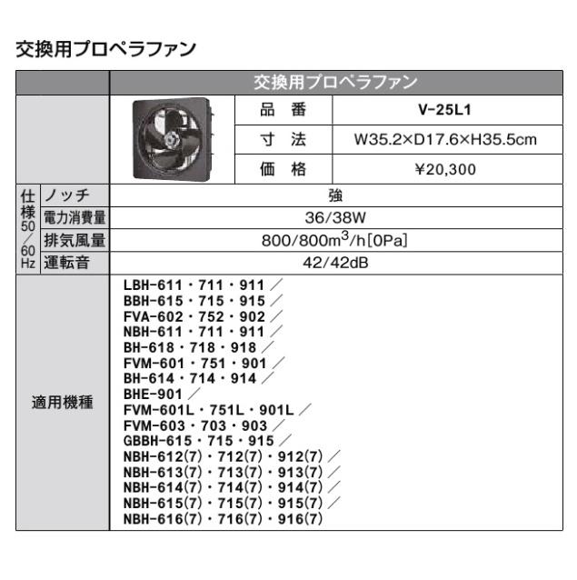 サンウェーブ 共通機器換気扇(交換用換気扇)【V-25L1】