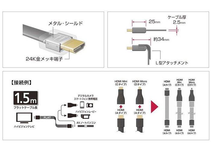 【登録・エントリーで店内全商品P5倍 4/22 20:00~4/26 01:59】HDMIケーブル 変換アダプター付き イーサネット 対応 パイオニア pioneer 1.5m 150cm 接続 ケーブル AV機器 ノートパソコン スマホ スマフォ アンドロイド デジカメ マイクロ  HDMI ハイビジョン