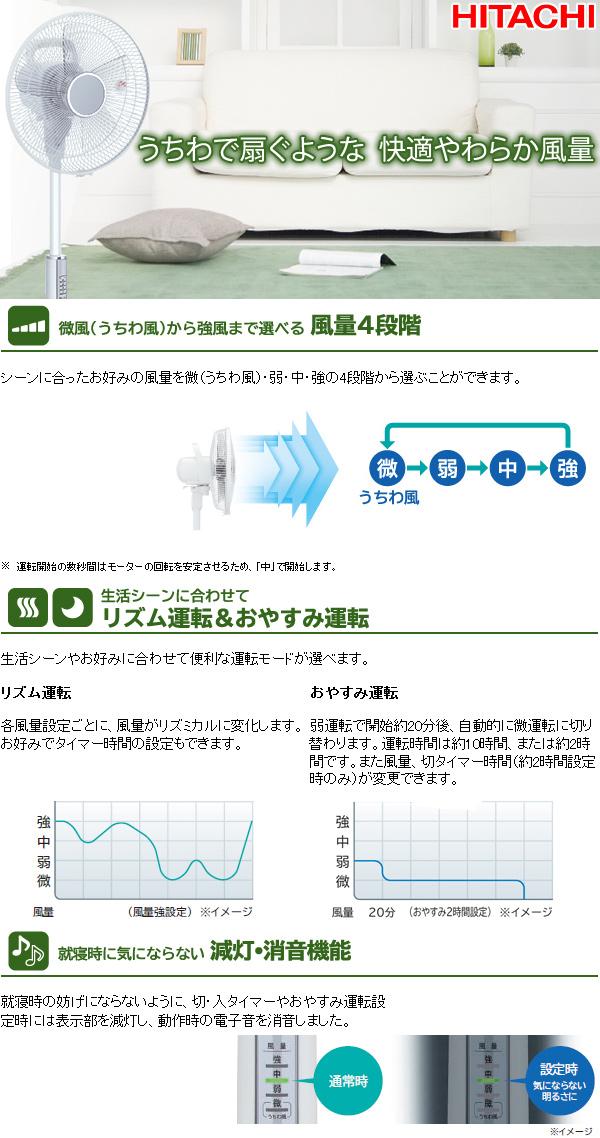 有日立客厅供给HITACHI遥控的客厅电风扇30cm[HEF-80R]5根羽毛头颈样子循环器环保