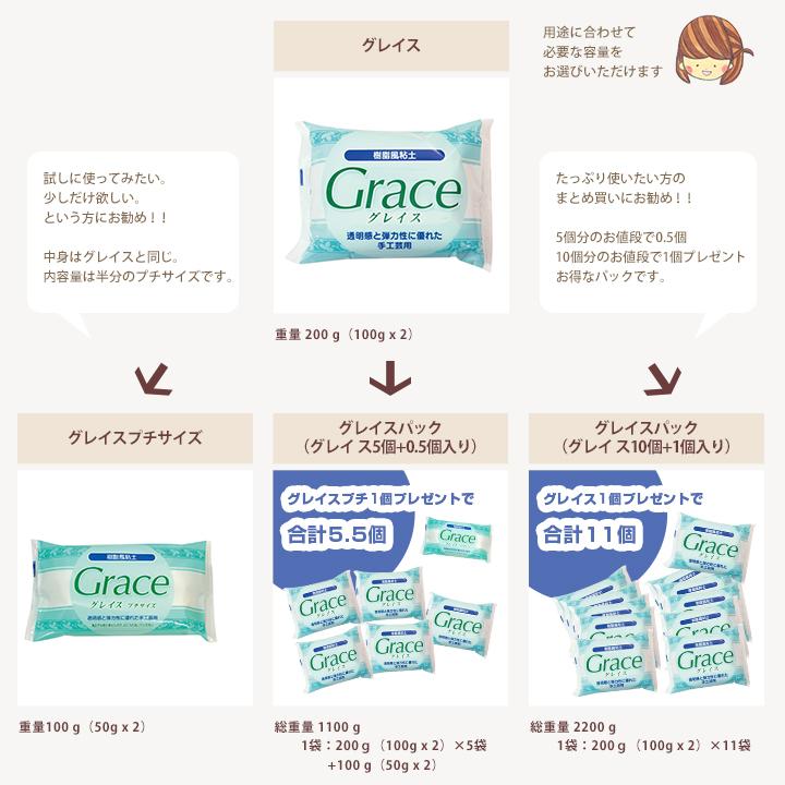 樹脂風粘土 グレイス 5個パック(グレイス5個+0.5個入り)|粘土 ねんど 樹脂粘土 グレイス セット パック 大口 まとめ買い お得 材料