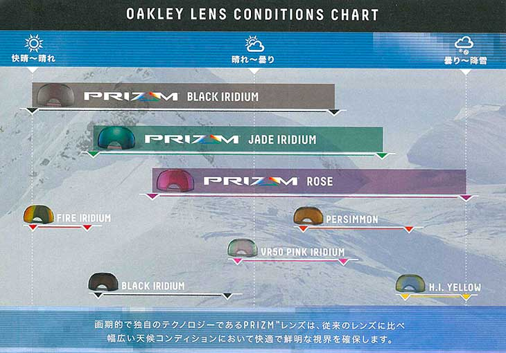 b347e8672e OAKLEY goggles Oakley PRIZM ROSE LENS Prism lenses AIRBRAKE SPLICE CANOPY  A-FRAME2.0 CROWBAR ELEVATE Japan regular products