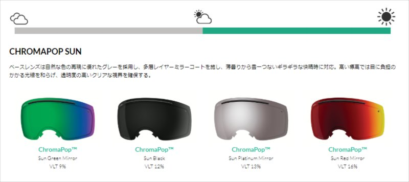 e7351cc833 ... クロマッポップミラーレンズスミスゴーグルプロフェシーターボファン which is clouded with glasses  possibility ...