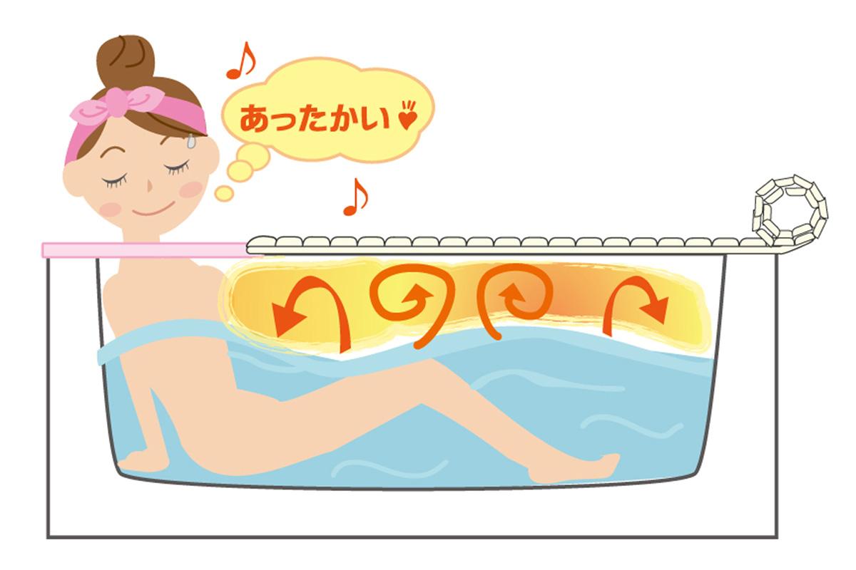 効果 半身 浴