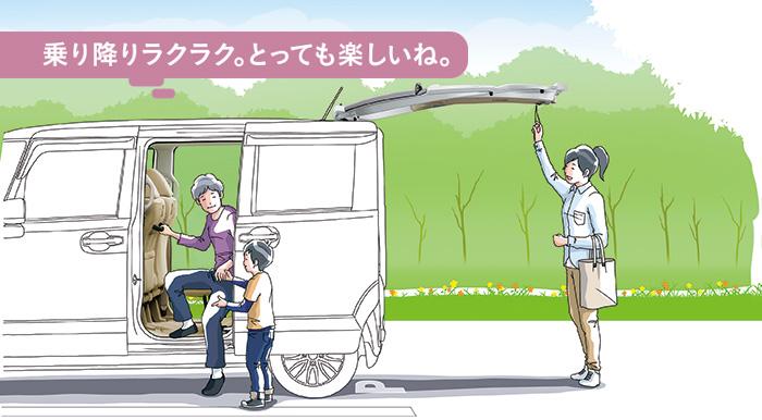 HONDA ホンダ 純正 NBOX N-BOX エヌボックス のりおりパッケージ 2016.8~次モデル 08Z01-TY7-012C  