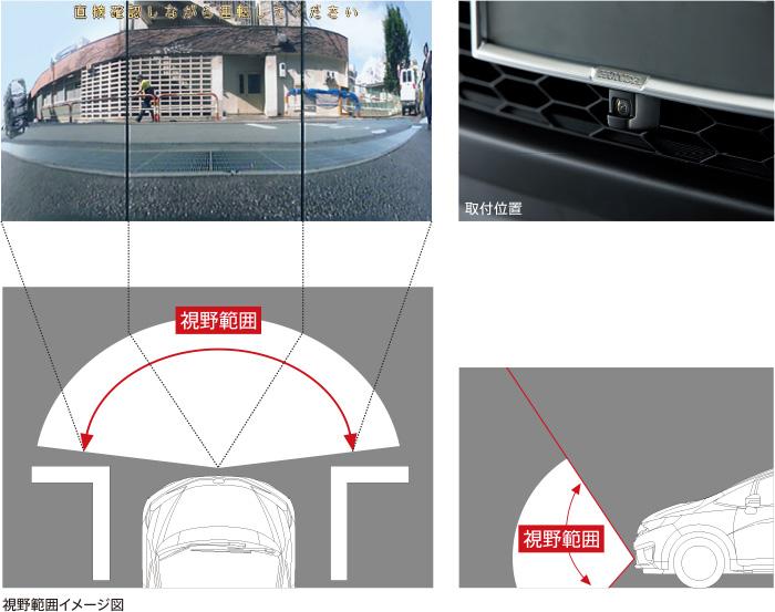 HONDA ホンダ FIT フィット ホンダ純正 フロントカメラシステム カラーCMOSカメラ(約120万画素)【 2013.9~次モデル】||