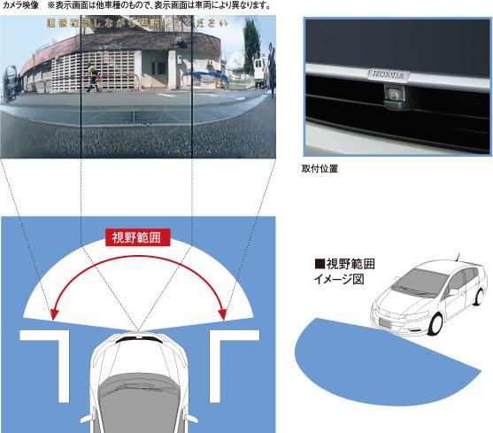 HONDA ホンダ INSIGHT インサイト ホンダ純正 フロントカメラシステム+アタッチメント+コントロールユニット(メーカーオプションナビ用) 2010.10~2011.9||