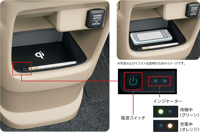HONDA ホンダ NONE N-ONE エヌワン ホンダ純正 ワイヤレス充電器 2015.7~次モデル||