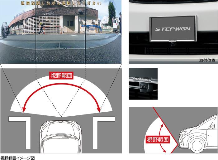 HONDA ホンダ STEPWGN ステップワゴン ホンダ純正 フロントカメラシステム(カラーCMOSカメラ【約120万画素】)/ステップ ワゴン スパーダ用【 2015.4~次モデル】||