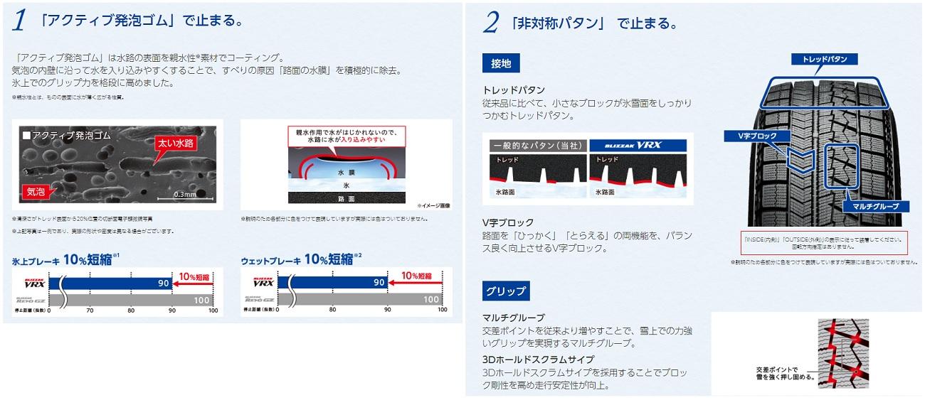 スタッドレスタイヤBSブリヂストン15インチ1本185/55R15QブリザックVRXスタットレスタイヤチューブレスタイプPXR00319BRIDGESTONEBLIZZAKVRX