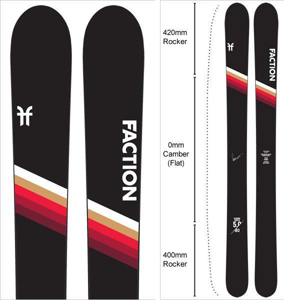 FACTION ファクション 19-20 スキー 2020 CANDIDE 5.0 キャンディド 5.0 (板のみ) スキー板 パウダー ロッカー: