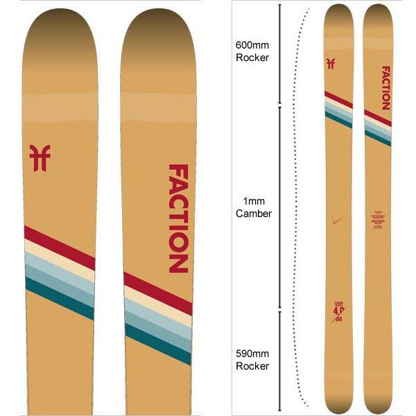 FACTION ファクション 19-20 スキー 2020 CANDIDE 4.0 キャンディド 4.0 (板のみ) スキー板 パウダー ロッカー: