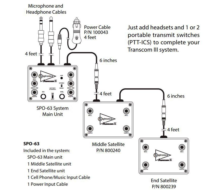 sigtronics intercom wiring diagram wiring diagram engine wiring diagram sigtronics wiring diagram #10