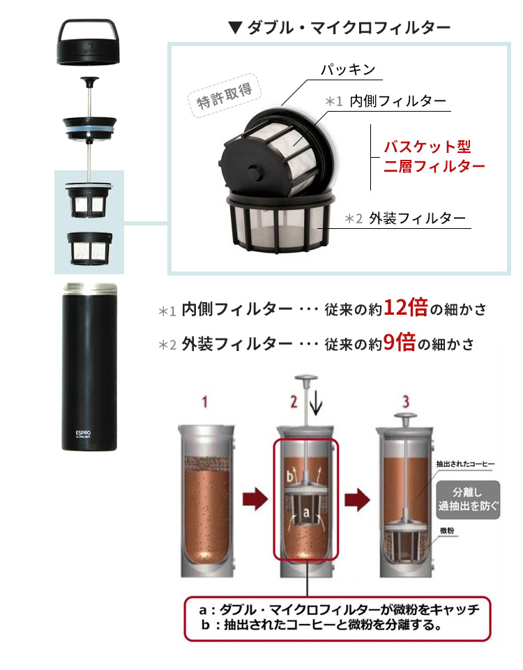 Espro press Ultralight ultra light travel press / S pro