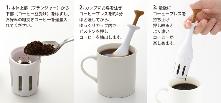 How To Use Aozora Coffee Press