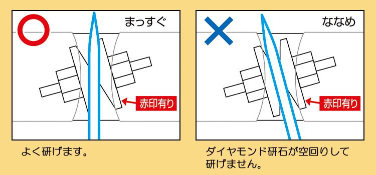 By Eiji Takeuchi Takeuchi expression blade Sharpener Super 研師 fs4gm