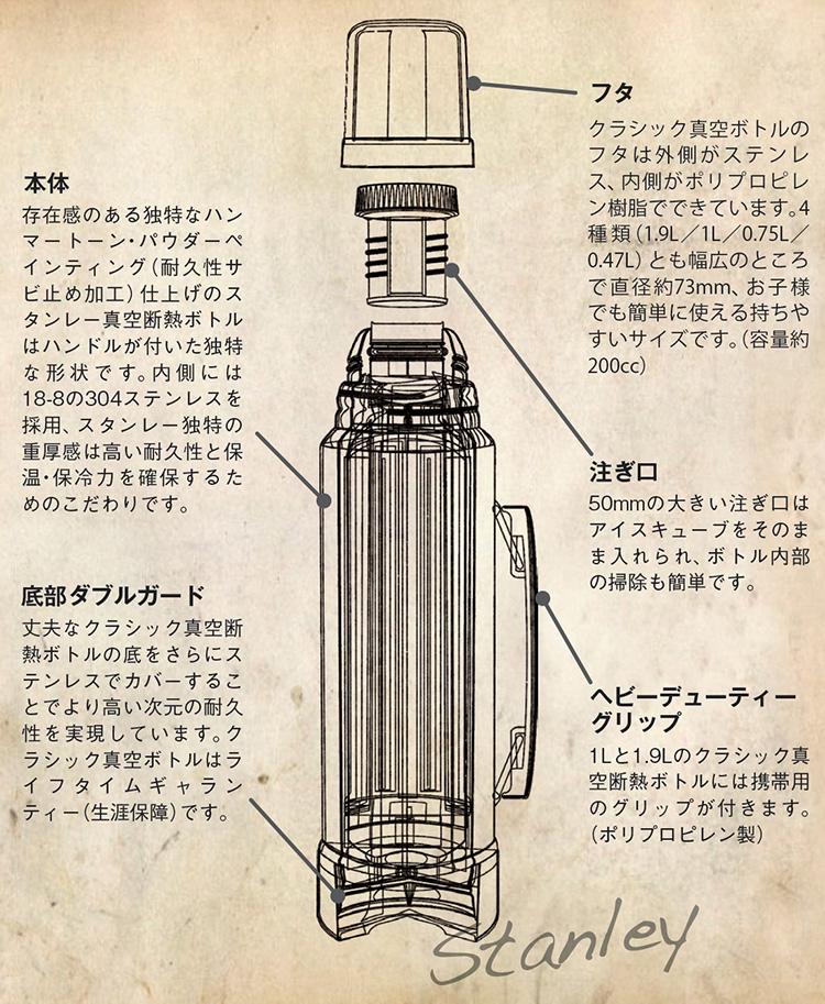 Stanley classic bottle 1.0 L fs3gm