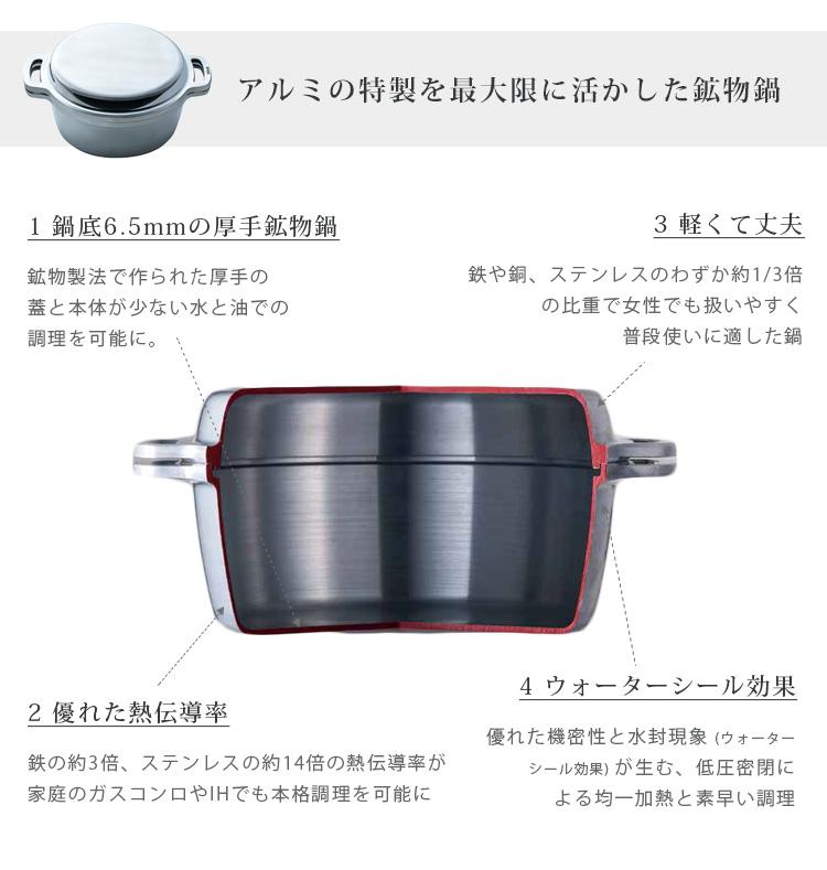 廚房用具, 日本樂天市場, 限時優惠, 運費