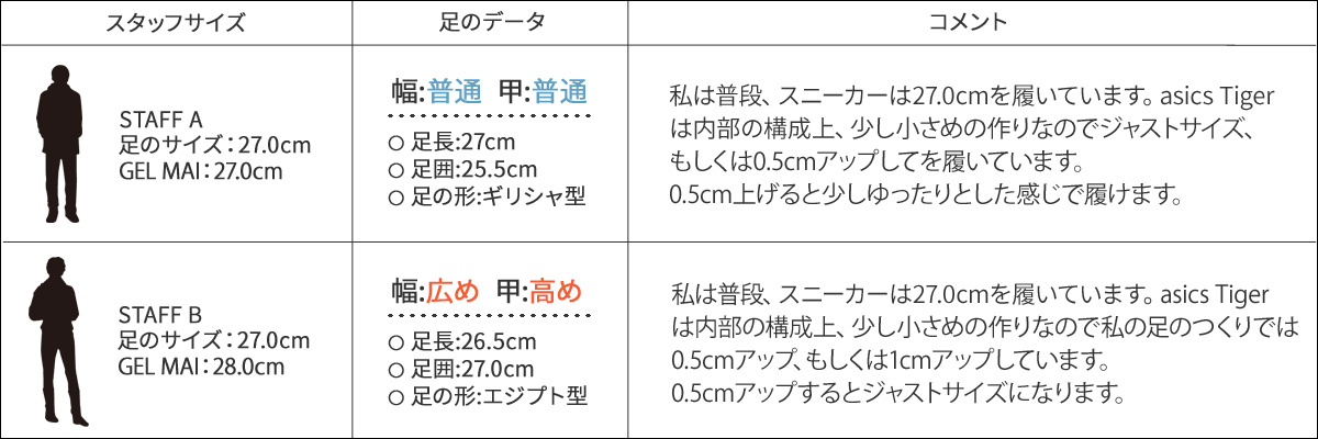 アシックスタイガー asics Tiger ゲルマイ スニーカー GEL MAI RB H802N 9090 メンズ ブラックdxBroeC