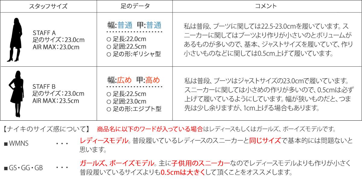 【最大2000円OFFクーポン】 NIKE WMNS AIR HUARACHE RUN ナイキ エアハラチ ラン スニーカー レディース ホワイト 634835-108 [5/15 追加入荷]