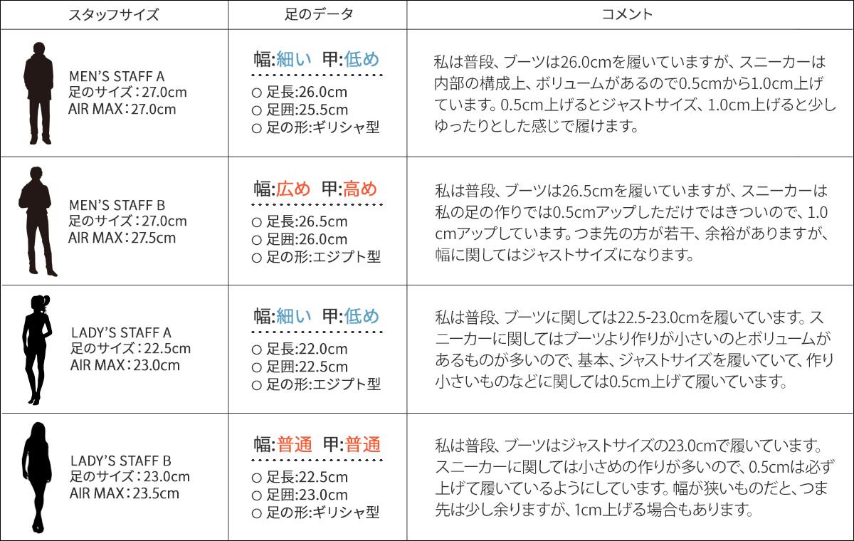 [最大2000日圆OFF優惠券]耐吉NIKE eaharachiurutoraredisusandaru W AIR HUARACHE ULTRA 885118-001鞋黑色[6/7新進貨]
