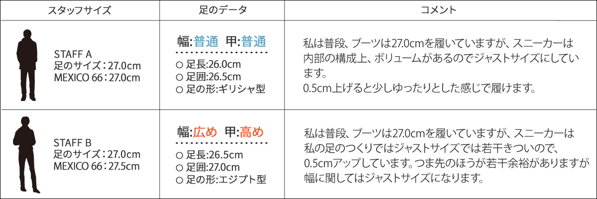 onitsukataigakariforunia Onitsuka Tiger asics人分歧D运动鞋亚瑟士CALIFORNIA 78 VIN TH110N 3195 8358 9096 9696鞋[2/10新进货]
