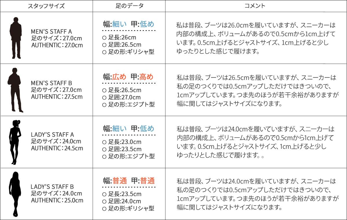 【最大2000円OFFクーポン】 VANS バンズ スリッポン クラシック スニーカー メンズ レディース ヴァンズ CLASSIC SLIP-ON VN0A38F7QCS レッド [3/26 再入荷]