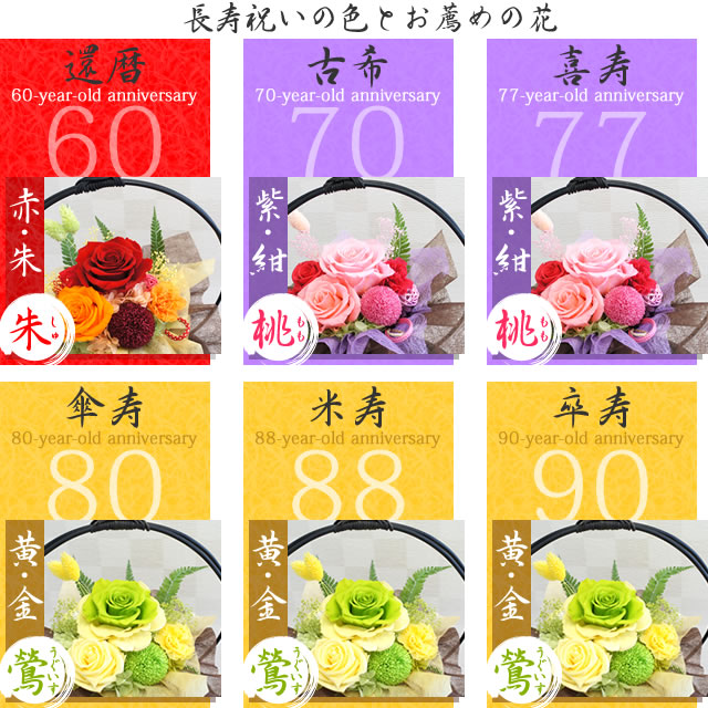 Japanese Style Preserved Flower Flowers Same Day Gift Vatican Mother Woman My Father Celebration