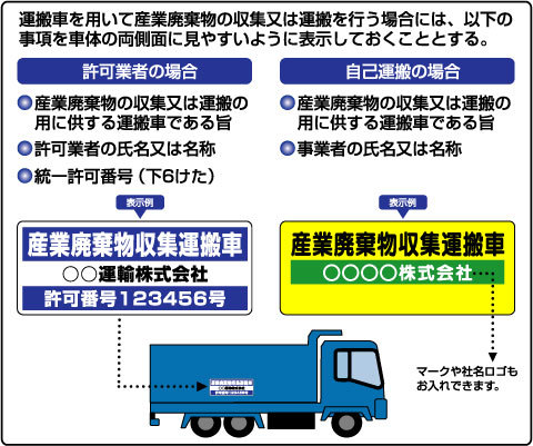 収集 産業 廃棄 運搬 物
