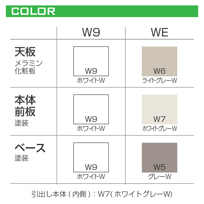 イトーキ/THINLINE400シリーズ(シンラインキャビネット)H890タイプ(W800)/A4引出し型/ベース付/下段専用【自社便/開梱・設置付】