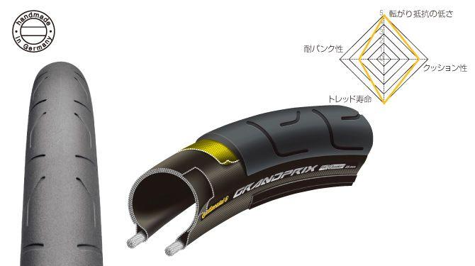 コンチネンタル グランプリ 700×23C