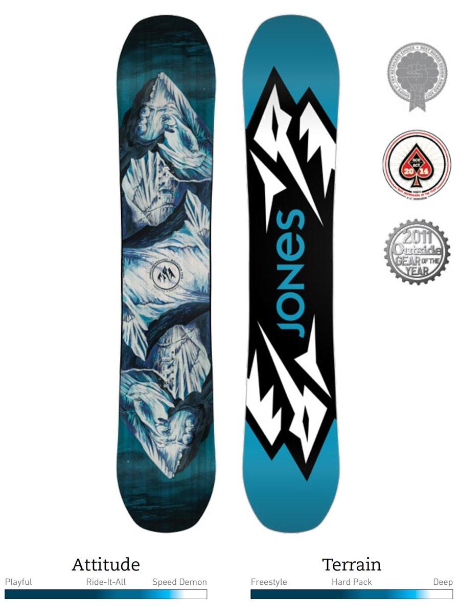 【ポイント5倍/】17-18モデル JONES SNOWBOARDS ジョーンズ Mountain Twin 157 マウンテンツイン スノーボード 板