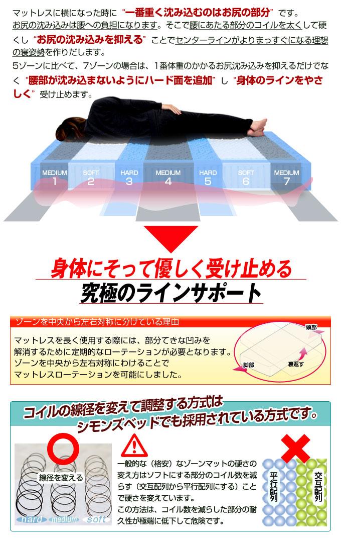 便利雑貨 【日本製】~安心・安全~ナノテックポケットコイルマットレス銀イオンプレミアムクイーンサイズ(幅80+80=160センチ)2枚組 silv-q160