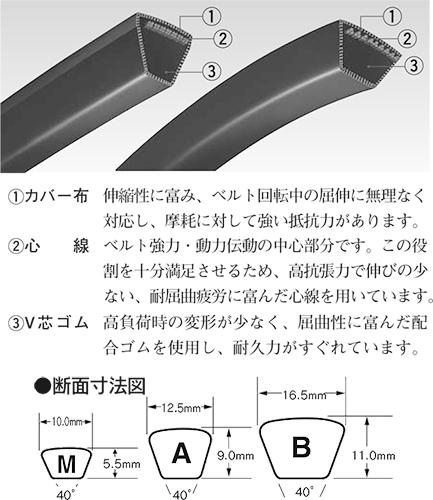 三星Belting V皮带平皮带标准A41/A42/A43/A44/A45