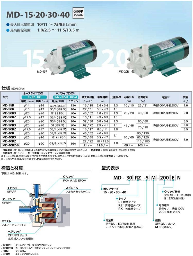 イワキ マグネットポンプ MD-20RX-N /MD-20RXM-N/MD-20RX-200N/MD-20RXM-200N [ケミカル 海水用 循環ポンプ 水槽ポンプ 熱帯魚 水耕栽培 水槽ろ過器 水槽セット 生簀]
