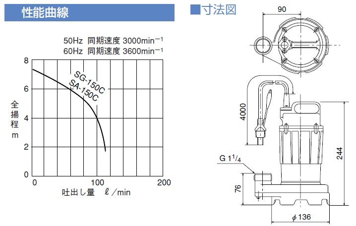 Terada pump submersible pump sewage sump pump SG-150C 150 W/100 V [small  domestic sewage pumps]