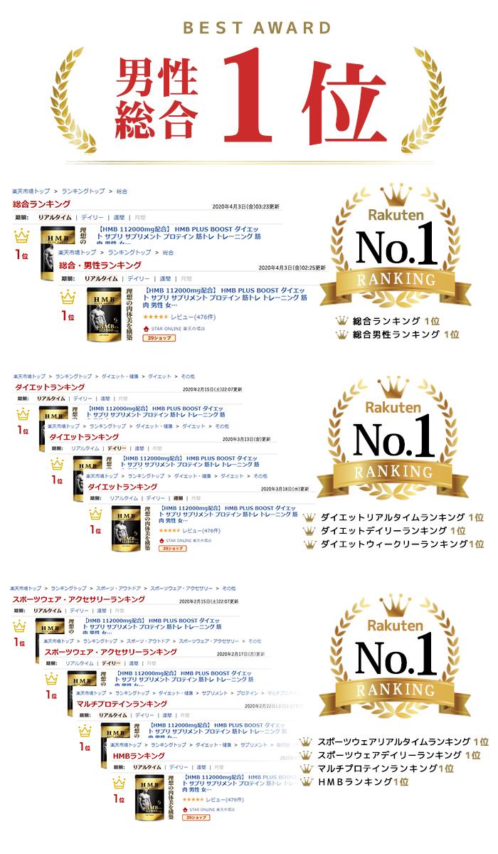 ランキング 筋トレ サプリ 【最新】筋トレサプリおすすめランキング2019!最強筋トレサプリまとめ