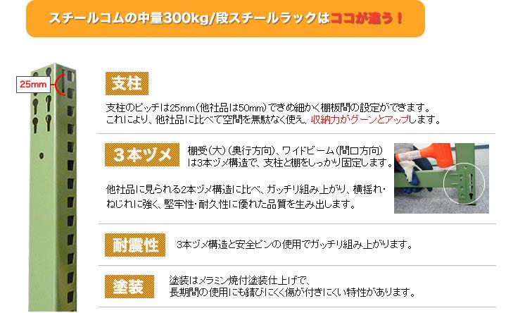 スチールラック 業務用 300kg/段ボルトレス 実(外)寸法:幅125.5cm×奥行78cm×高さ180.5cm【10段(枚)】自重(161.2)kg【単体形式】