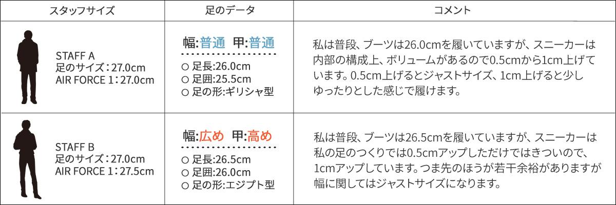 NIKE ナイキ エアジョーダン 3 レトロ スニーカー AIR JORDAN 3 RETRO WOOL 854263 004qSzGpUMV