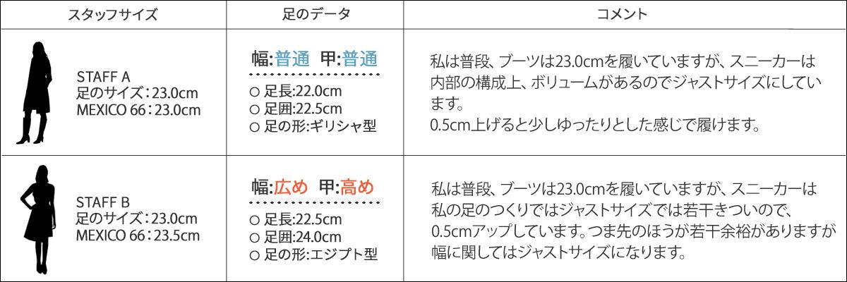onitsukataigaserano Onitsuka Tiger人分歧D运动鞋SERRANO TH109L-0256鞋白[2/24新进货]