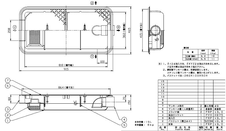 【ホーコス】GFR-15JEU 超浅型グリース阻集器(グリストラップ)側溝式 シンダー埋込型 15L 鋼板製防錆塗装蓋付