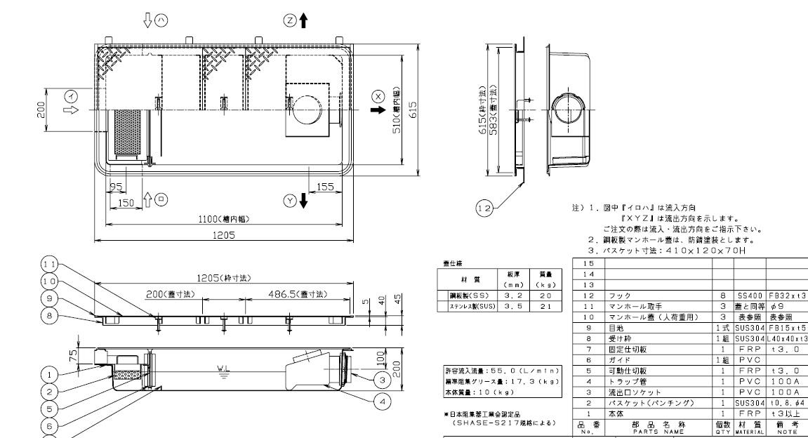 【ホーコス】[日本阻集器工業会認定品]GFRA-V55EA 超浅型グリース阻集器(グリストラップ)側溝式 シンダー埋込型鋼板製防錆塗装蓋付
