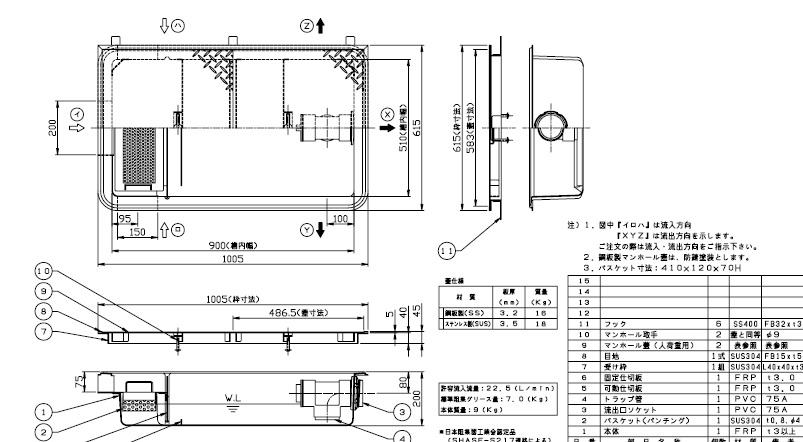 【ホーコス】[日本阻集器工業会認定品]GFRA-V20EA 超浅型グリース阻集器(グリストラップ)側溝式 シンダー埋込型鋼板製防錆塗装蓋付