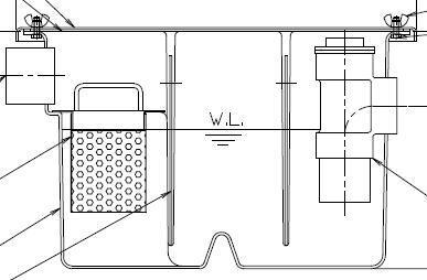 【ホーコス】GF3-35KFRP製 床置型グリース阻集器(グリストラップ)点検窓なし3槽式